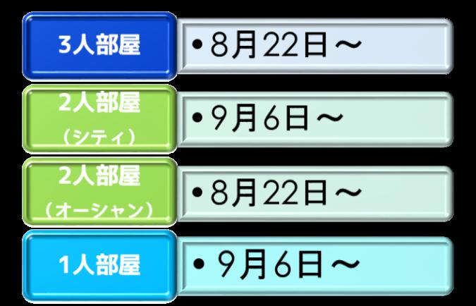2015.7.28の学生受け入れ状況